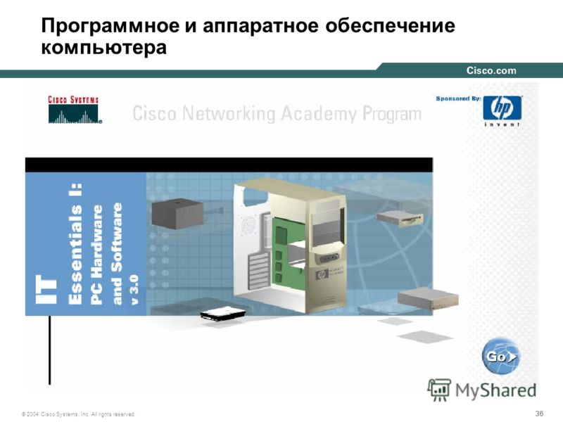 36 © 2004 Cisco Systems, Inc. All rights reserved. Программное и аппаратное обеспечение компьютера