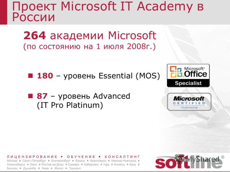Проект Microsoft IT Academy в России 264 академии Microsoft (по состоянию на 1 июля 2008г.) 180 – уровень Essential (MOS) 87 – уровень Advanced (IT Pro Platinum)