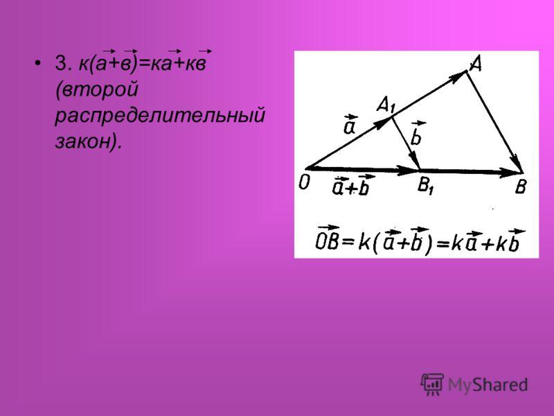 3. к(а+в)=ка+кв (второй распределительный закон).