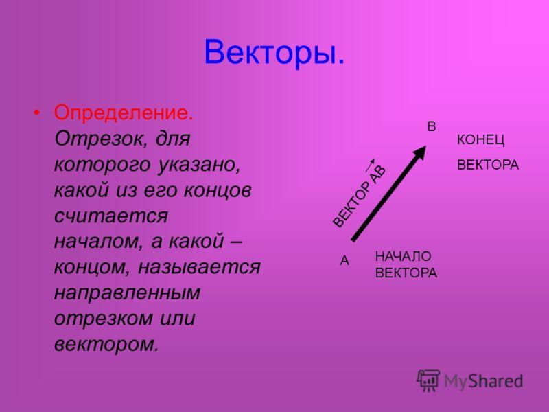 Векторы. Определение. Отрезок, для которого указанo, какой из его концов считается началом, а какой – концом, называется направленным отрезком или вектором. A B ВЕКТОР AB КОНЕЦ ВЕКТОРА НАЧАЛО ВЕКТОРА