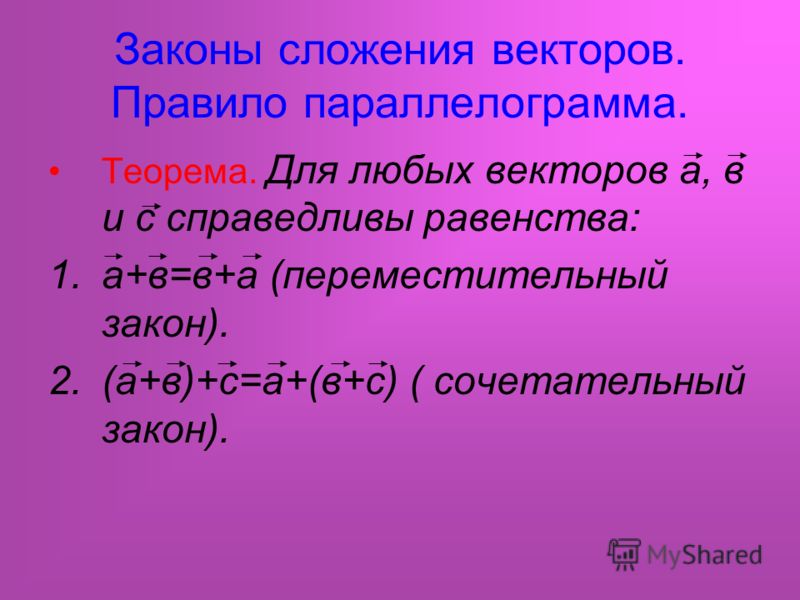 Законы сложения векторов. Правило параллелограмма. Теорема. Для любых векторов а, в и с справедливы равенства: 1.а+в=в+а (переместительный закон). 2.(а+в)+с=а+(в+с) ( сочетательный закон).