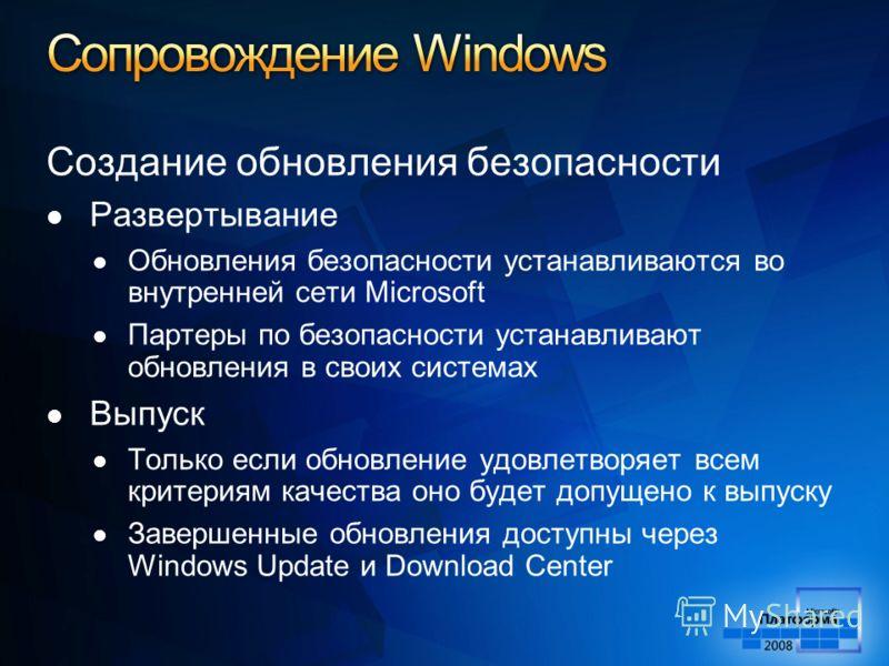 Создание обновления безопасности Развертывание Обновления безопасности устанавливаются во внутренней сети Microsoft Партеры по безопасности устанавливают обновления в своих системах Выпуск Только если обновление удовлетворяет всем критериям качества