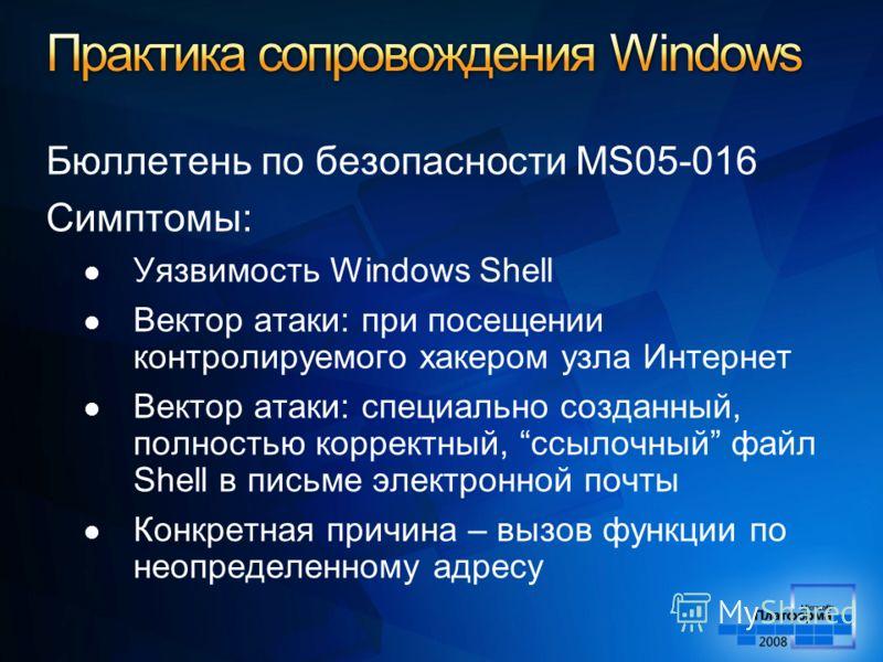 Бюллетень по безопасности MS05-016 Симптомы: Уязвимость Windows Shell Вектор атаки: при посещении контролируемого хакером узла Интернет Вектор атаки: специально созданный, полностью корректный, ссылочный файл Shell в письме электронной почты Конкретн