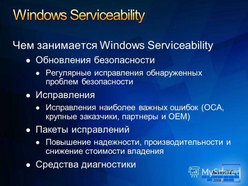 Чем занимается Windows Serviceability Обновления безопасности Регулярные исправления обнаруженных проблем безопасности Исправления Исправления наиболее важных ошибок (OCA, крупные заказчики, партнеры и OEM) Пакеты исправлений Повышение надежности, пр