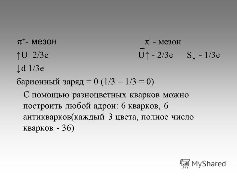 π + - мезон π - - мезон U 2/3е U - 2/3е S - 1/3e d 1/3e барионный заряд = 0 (1/3 – 1/3 = 0) С помощью разноцветных кварков можно построить любой адрон: 6 кварков, 6 антикварков(каждый 3 цвета, полное число кварков - 36) ~