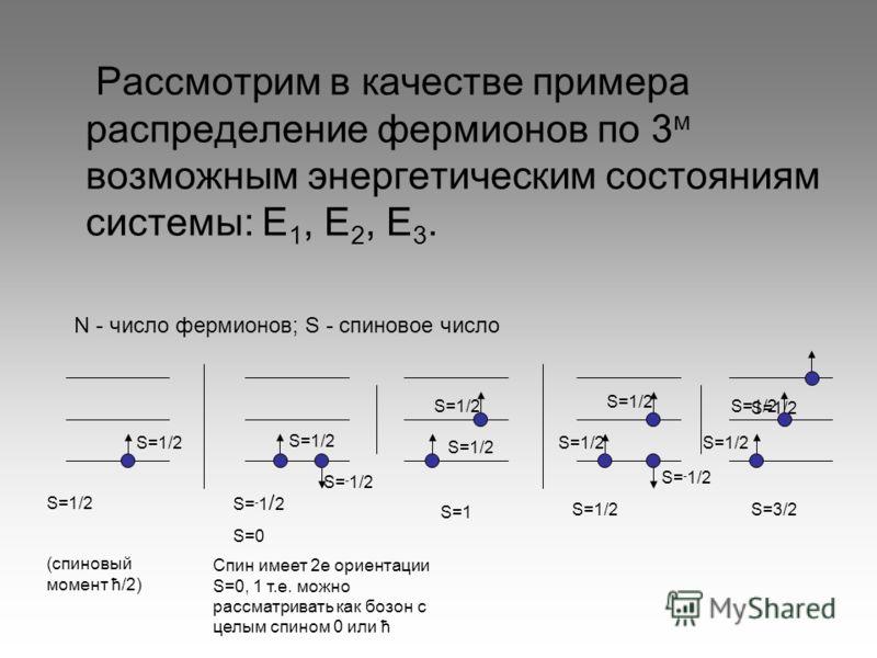Рассмотрим в качестве примера распределение фермионов по 3 м возможным энергетическим состояниям системы: E 1, E 2, E 3. N - число фермионов; S - спиновое число S=3/2 S=1/2 (спиновый момент ħ /2) Спин имеет 2е ориентации S=0, 1 т.е. можно рассматрива