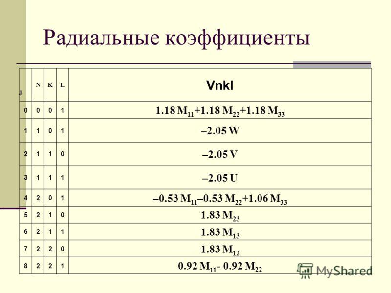 Радиальные коэффициенты J NKL Vnkl 0001 1.18 M 11 +1.18 M 22 +1.18 M 33 1101 –2.05 W 2110 –2.05 V 3111 –2.05 U 4201 –0.53 M 11 –0.53 M 22 +1.06 M 33 5210 1.83 M 23 6211 1.83 M 13 7220 1.83 M 12 8221 0.92 M 11 - 0.92 M 22