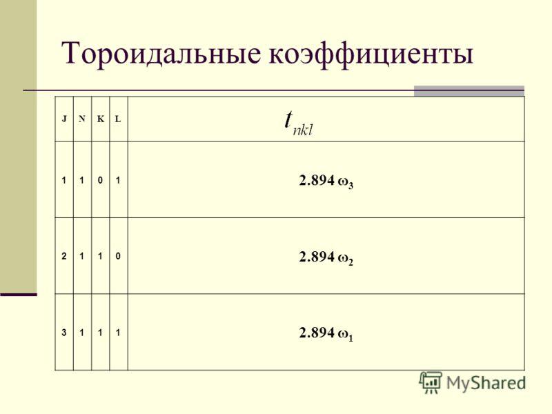 Тороидальные коэффициенты JNKL 1101 2.894 ω 3 2110 2.894 ω 2 3111 2.894 ω 1