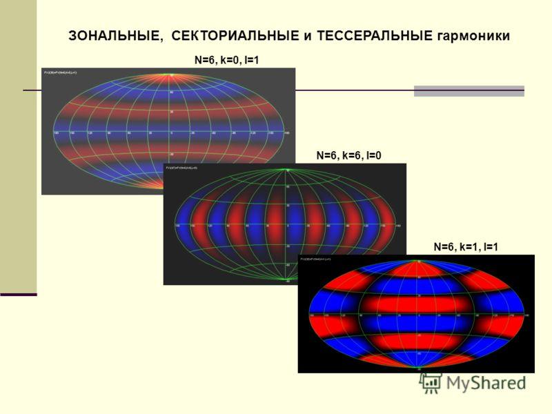 ЗОНАЛЬНЫЕ, СЕКТОРИАЛЬНЫЕ и ТЕССЕРАЛЬНЫЕ гармоники N=6, k=6, l=0 N=6, k=1, l=1 N=6, k=0, l=1