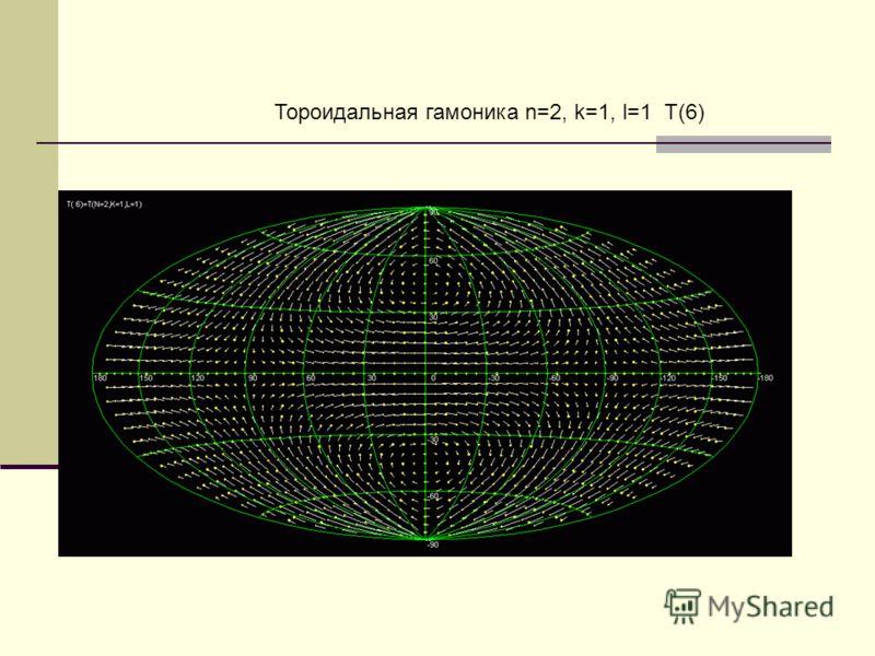 Тороидальная гамоника n=2, k=1, l=1 T(6)