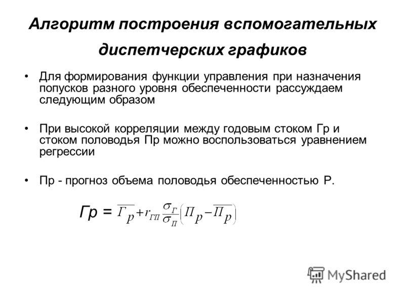 Алгоритм построения вспомогательных диспетчерских графиков Для формирования функции управления при назначения попусков разного уровня обеспеченности рассуждаем следующим образом При высокой корреляции между годовым стоком Гp и cтоком половодья Пp мож
