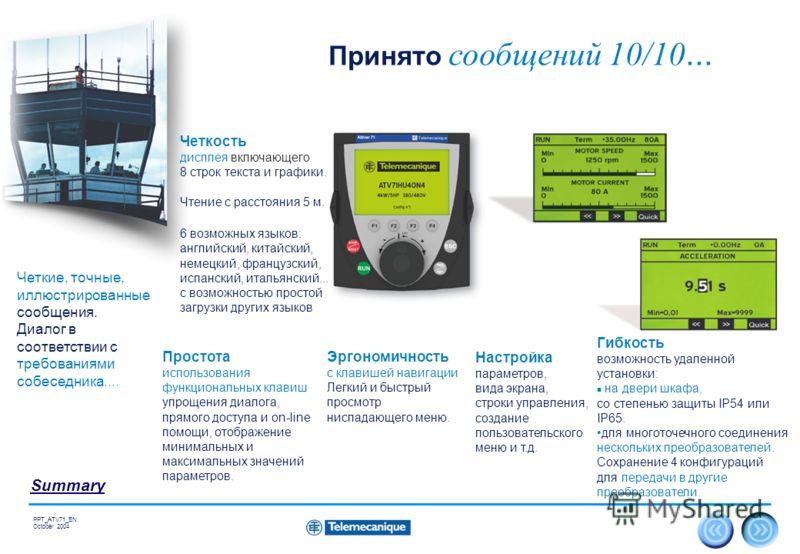 25 Summary PPT_ATV71_EN October 2004 Принято сообщений 10/10... Четкие, точные, иллюстрированные сообщения. Диалог в соответствии с требованиями собеседника.... Четкость дисплея включающего 8 строк текста и графики. Чтение с расстояния 5 м. 6 возможн