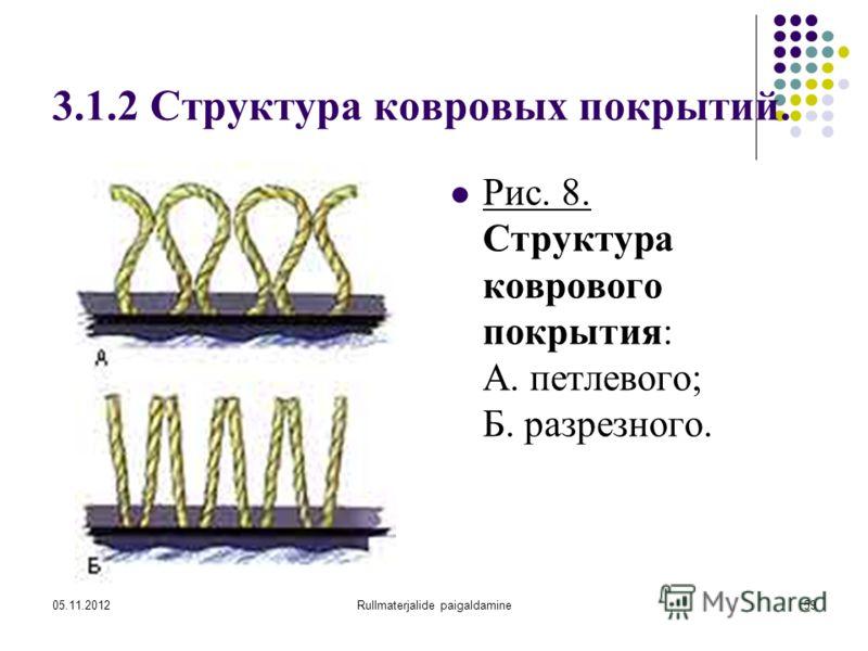 05.11.2012Rullmaterjalide paigaldamine59 3.1.2 Структура ковровых покрытий. Рис. 8. Структура коврового покрытия: А. петлевого; Б. разрезного.
