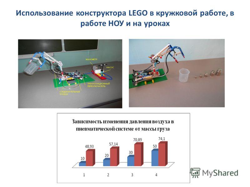Использование конструктора LEGO в кружковой работе, в работе НОУ и на уроках