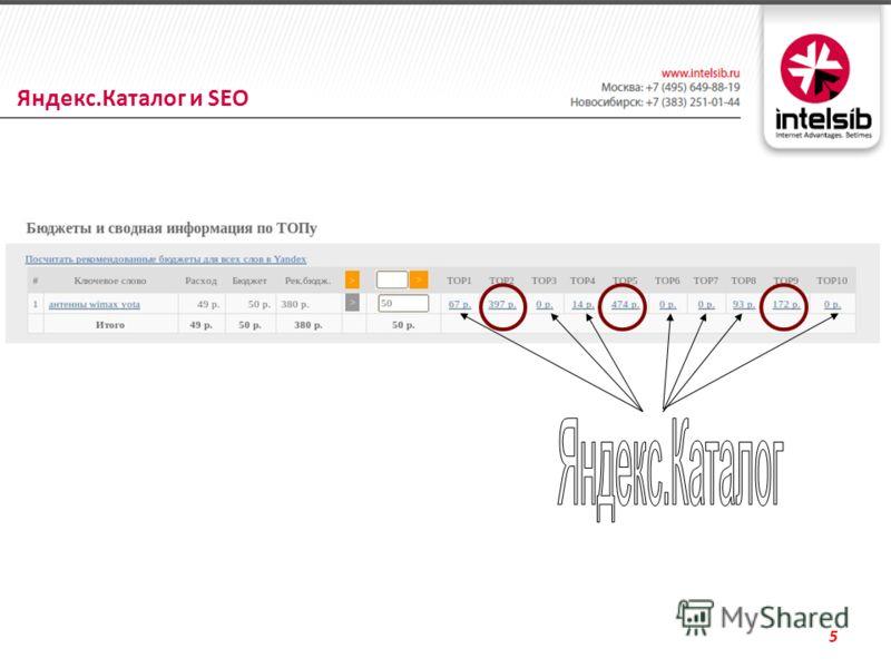 5 Яндекс.Каталог и SEO