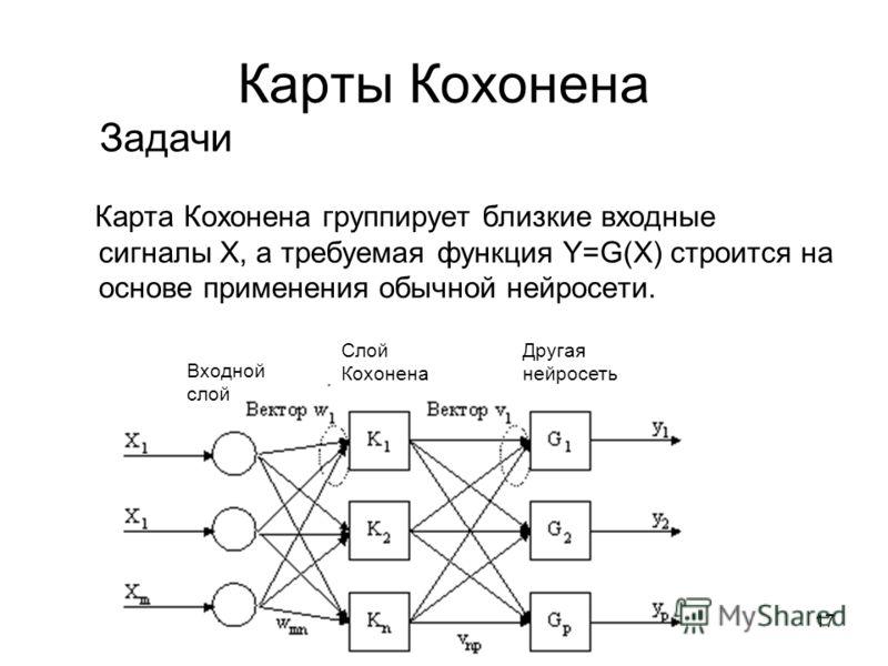 17 Карты Кохонена Карта Кохонена группирует близкие входные сигналы X, а требуемая функция Y=G(X) строится на основе применения обычной нейросети. Входной слой Слой Кохонена Другая нейросеть Задачи