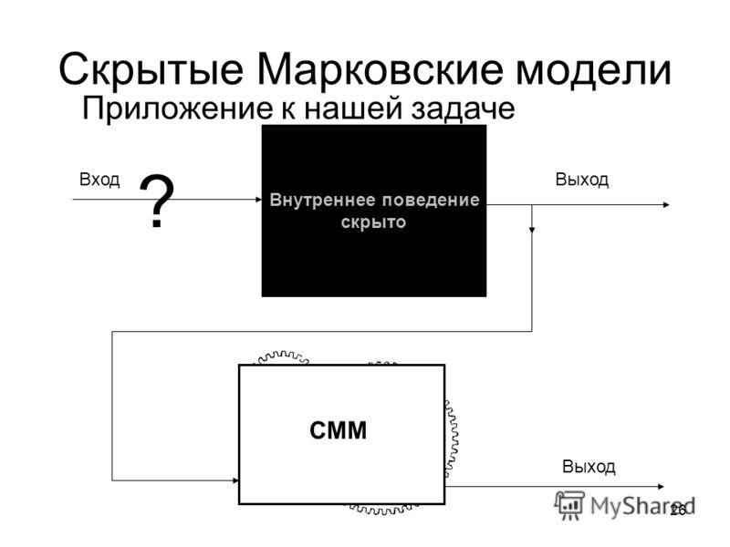 26 Скрытые Марковские модели Внутреннее поведение скрыто Вход СММ Выход ? Приложение к нашей задаче