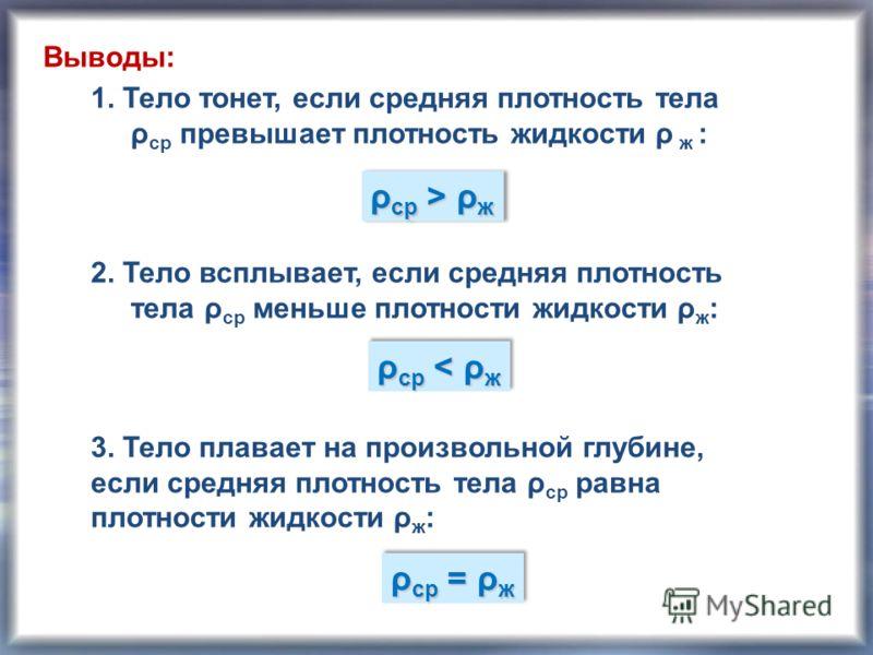 Выводы: 1. Тело тонет, если средняя плотность тела ρ ср превышает плотность жидкости ρ ж : 2. Тело всплывает, если средняя плотность тела ρ ср меньше плотности жидкости ρ ж : 3. Тело плавает на произвольной глубине, если средняя плотность тела ρ ср р