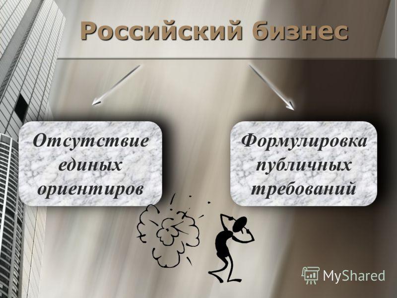 Российский бизнес Отсутствие единых ориентиров Формулировка публичных требований