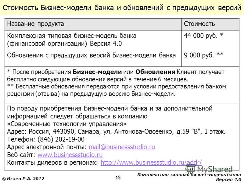 Комплексная типовая бизнес-модель банка Версия 4.0 15 © Исаев Р.А. 2012 Стоимость Бизнес-модели банка и обновлений с предыдущих версий Название продуктаСтоимость Комплексная типовая бизнес-модель банка (финансовой организации) Версия 4.0 44 000 руб.