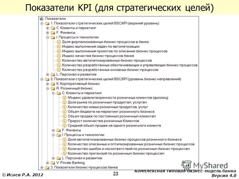 Комплексная типовая бизнес-модель банка Версия 4.0 23 © Исаев Р.А. 2012 Показатели KPI (для стратегических целей)