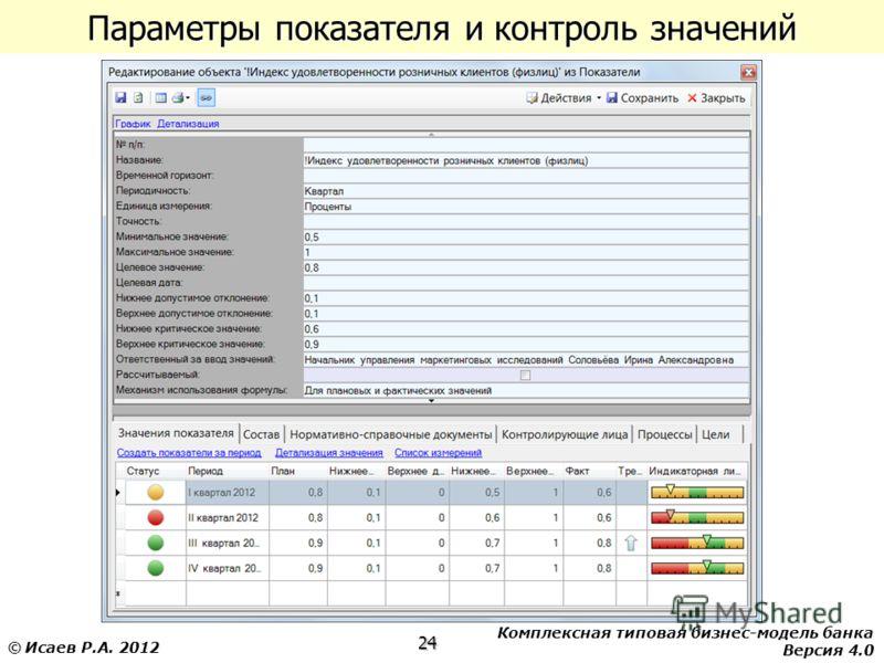 Комплексная типовая бизнес-модель банка Версия 4.0 24 © Исаев Р.А. 2012 Параметры показателя и контроль значений