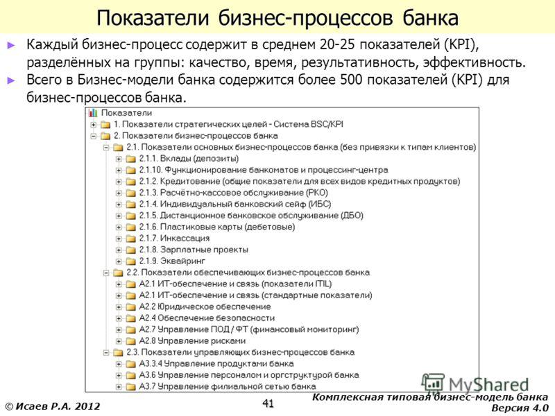 Комплексная типовая бизнес-модель банка Версия 4.0 41 © Исаев Р.А. 2012 Показатели бизнес-процессов банка Каждый бизнес-процесс содержит в среднем 20-25 показателей (KPI), разделённых на группы: качество, время, результативность, эффективность. Всего
