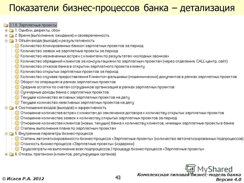 Комплексная типовая бизнес-модель банка Версия 4.0 43 © Исаев Р.А. 2012 Показатели бизнес-процессов банка – детализация