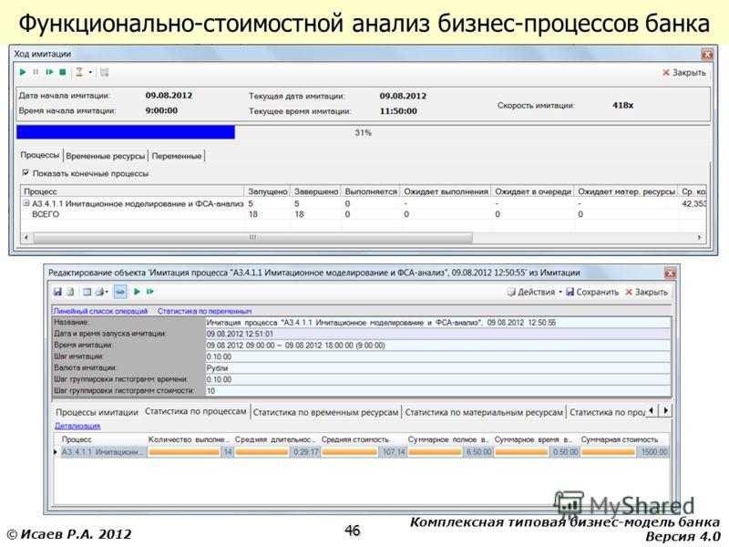 Комплексная типовая бизнес-модель банка Версия 4.0 46 © Исаев Р.А. 2012 Функционально-стоимостной анализ бизнес-процессов банка