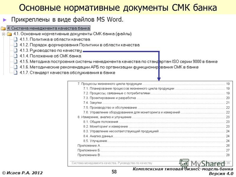 Комплексная типовая бизнес-модель банка Версия 4.0 58 © Исаев Р.А. 2012 Основные нормативные документы СМК банка Прикреплены в виде файлов MS Word.