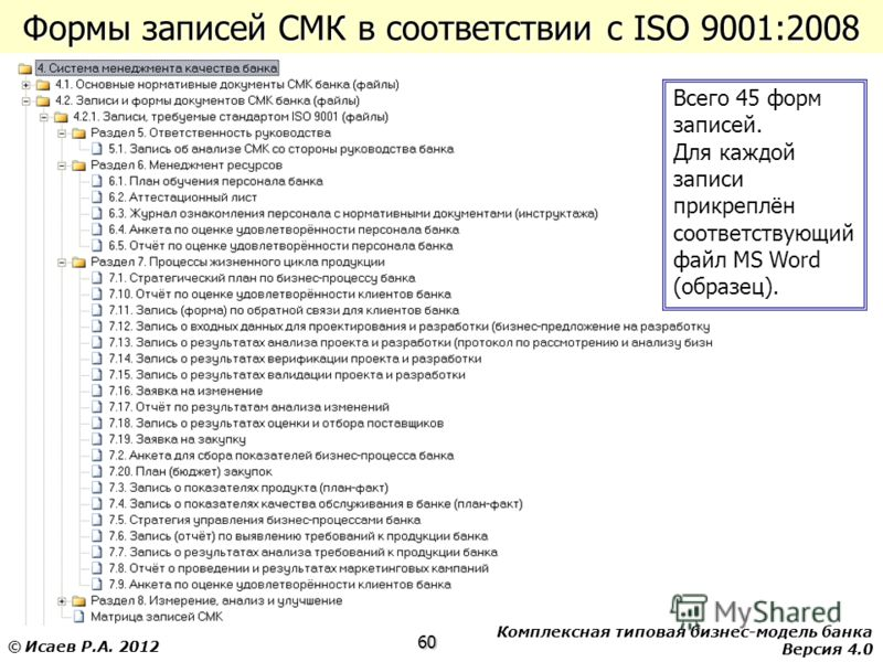 Должностная Инструкция Аудитора Смк