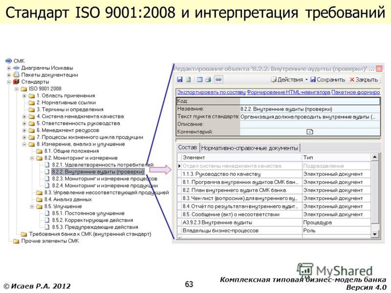 Комплексная типовая бизнес-модель банка Версия 4.0 63 © Исаев Р.А. 2012 Стандарт ISO 9001:2008 и интерпретация требований