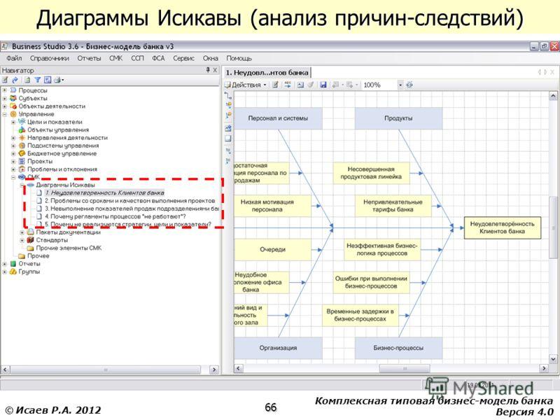 Комплексная типовая бизнес-модель банка Версия 4.0 66 © Исаев Р.А. 2012 Диаграммы Исикавы (анализ причин-следствий)