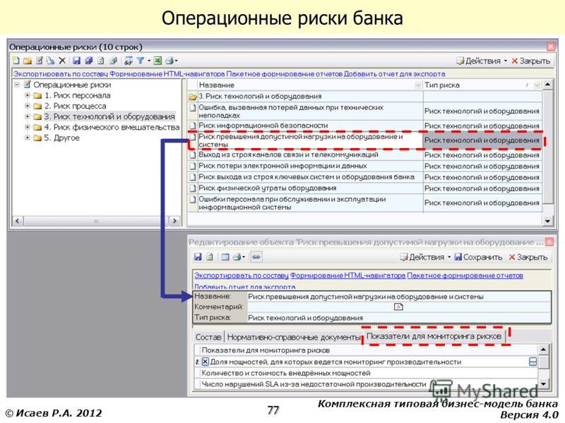 Комплексная типовая бизнес-модель банка Версия 4.0 77 © Исаев Р.А. 2012 Операционные риски банка