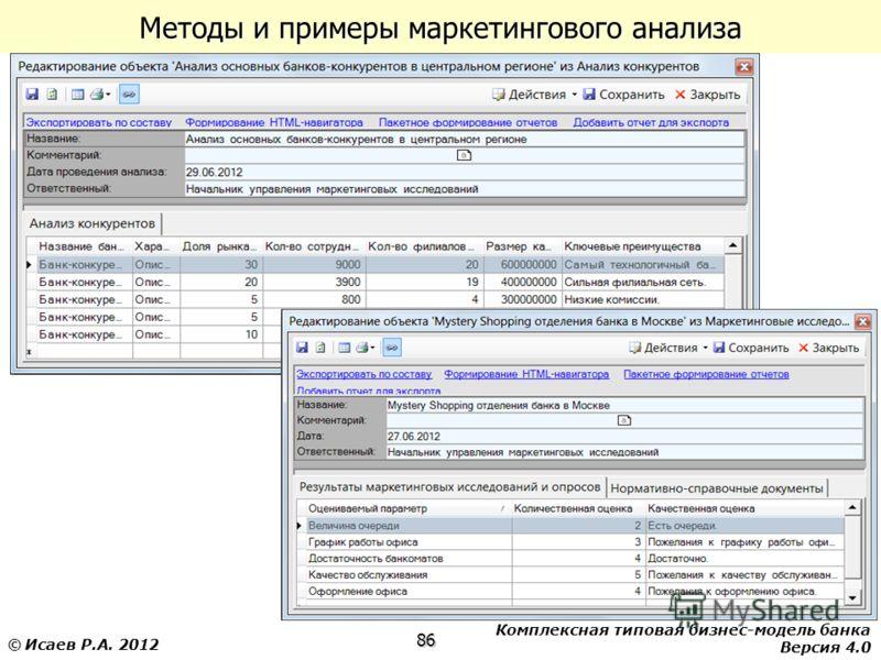 Комплексная типовая бизнес-модель банка Версия 4.0 86 © Исаев Р.А. 2012 Методы и примеры маркетингового анализа