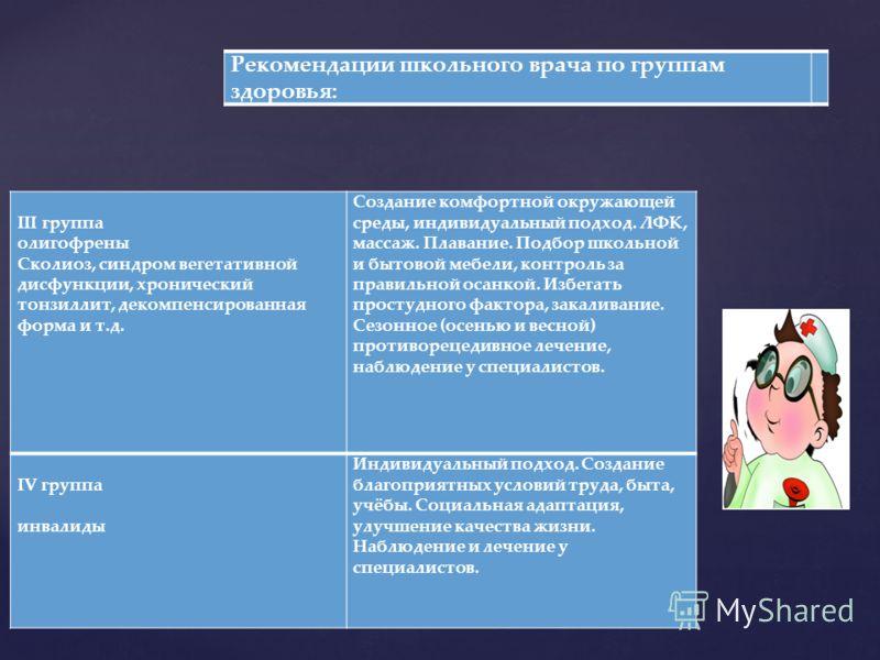 III группа олигофрены Сколиоз, синдром вегетативной дисфункции, хронический тонзиллит, декомпенсированная форма и т.д. Создание комфортной окружающей среды, индивидуальный подход. ЛФК, массаж. Плавание. Подбор школьной и бытовой мебели, контроль за п