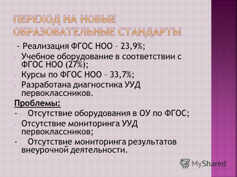 - Реализация ФГОС НОО – 23,9%; - Учебное оборудование в соответствии с ФГОС НОО (27%); - Курсы по ФГОС НОО – 33,7%; - Разработана диагностика УУД первоклассников. Проблемы: - Отсутствие оборудования в ОУ по ФГОС; - Отсутствие мониторинга УУД первокла