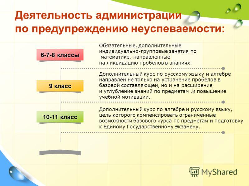 Деятельность администрации по предупреждению неуспеваемости: 6-7-8 классы 9 класс 10-11 класс Обязательные, дополнительные индивидуально-групповые занятия по математике, направленные на ликвидацию пробелов в знаниях. Дополнительный курс по русскому я