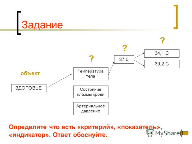 ЗДОРОВЬЕ Температура тела 34,1 С 39,2 С ? объект ? ? Состояние плазмы крови Артериальное давление 37,0 Определите что есть «критерий», «показатель», «индикатор». Ответ обоснуйте. Задание