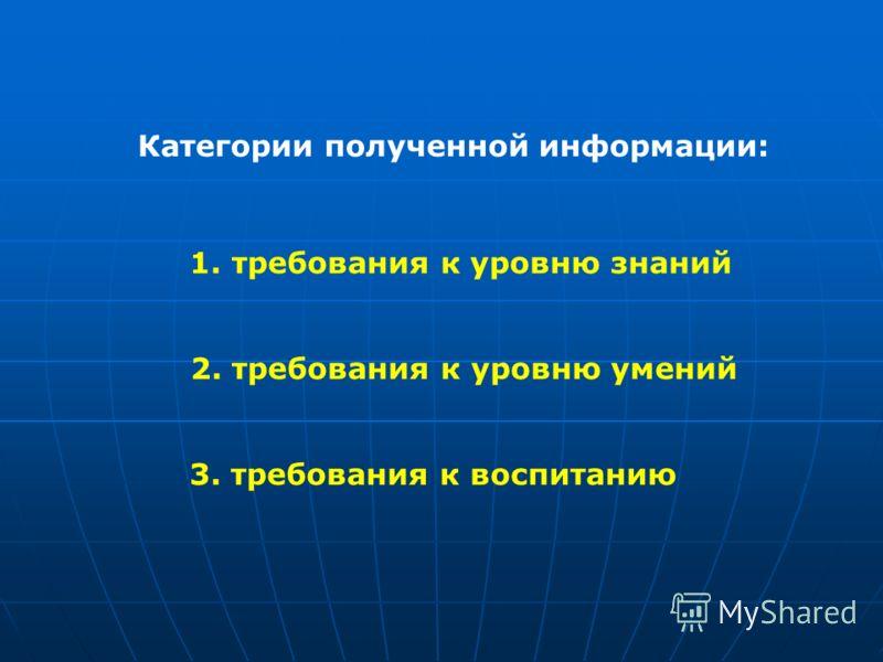 1. требования к уровню знаний 2. требования к уровню умений 3. требования к воспитанию Категории полученной информации: