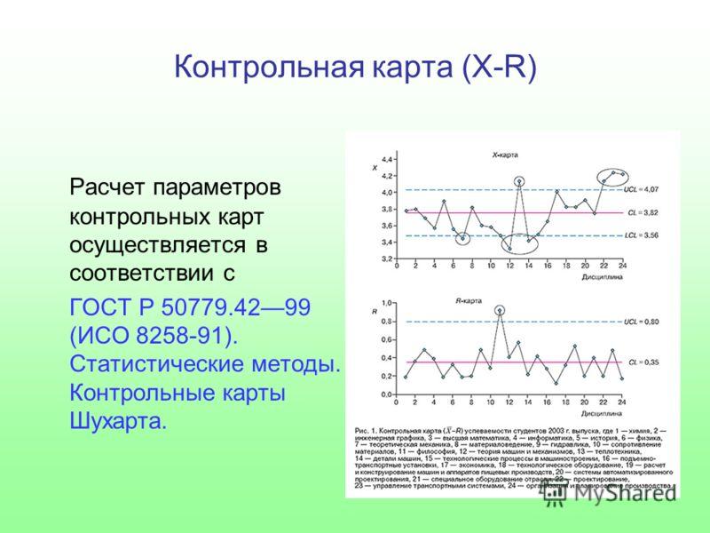 Контрольная карта (X-R) Расчет параметров контрольных карт осуществляется в соответствии с ГОСТ Р 50779.4299 (ИСО 8258-91). Статистические методы. Контрольные карты Шухарта.
