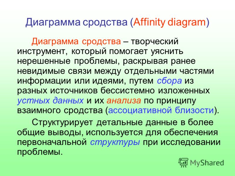 Диаграмма сродства (Affinity diagram) Диаграмма сродства – творческий инструмент, который помогает уяснить нерешенные проблемы, раскрывая ранее невидимые связи между отдельными частями информации или идеями, путем сбора из разных источников бессистем