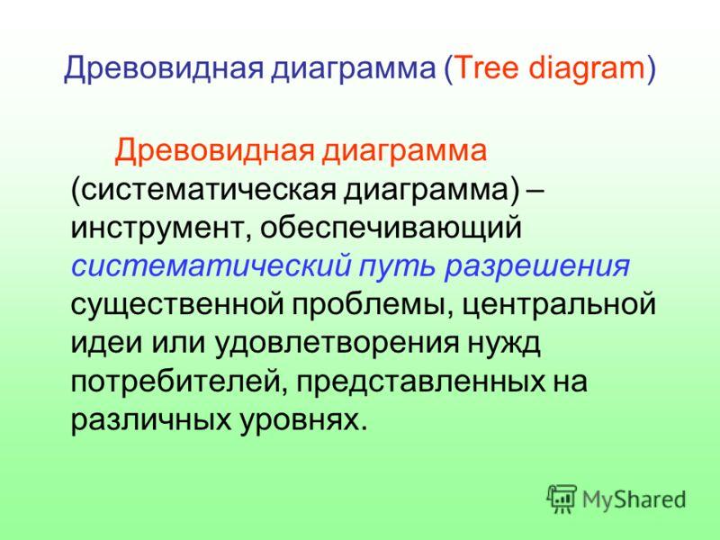 Древовидная диаграмма (Tree diagram) Древовидная диаграмма (систематическая диаграмма) – инструмент, обеспечивающий систематический путь разрешения существенной проблемы, центральной идеи или удовлетворения нужд потребителей, представленных на различ