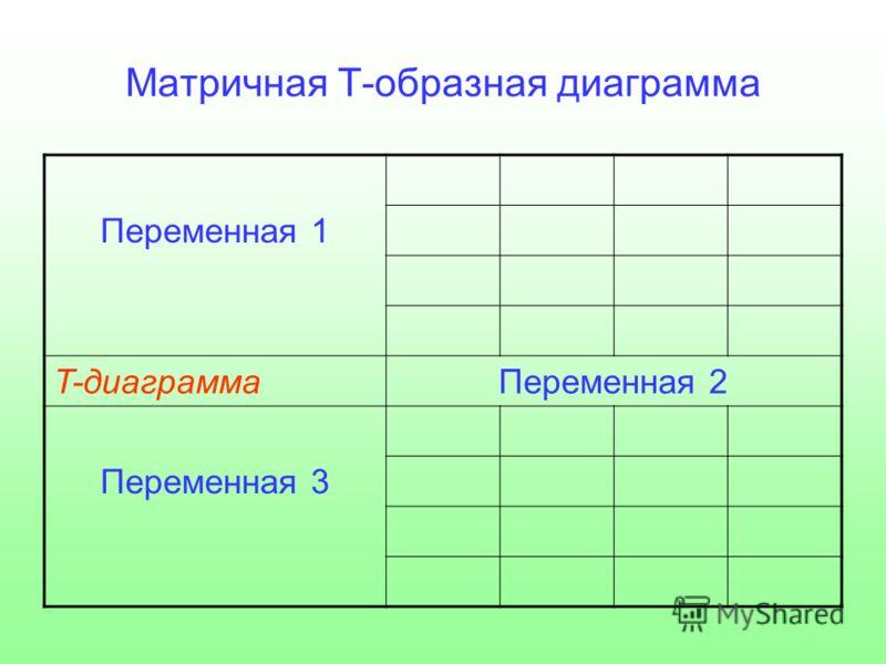 Матричная Т-образная диаграмма Переменная 1 T-диаграммаПеременная 2 Переменная 3