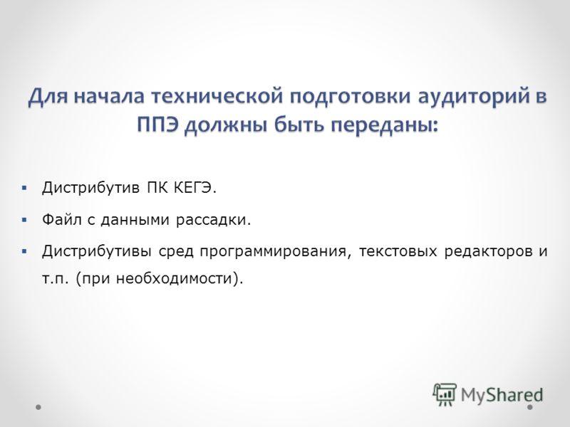 Дистрибутив ПК КЕГЭ. Файл с данными рассадки. Дистрибутивы сред программирования, текстовых редакторов и т.п. (при необходимости).