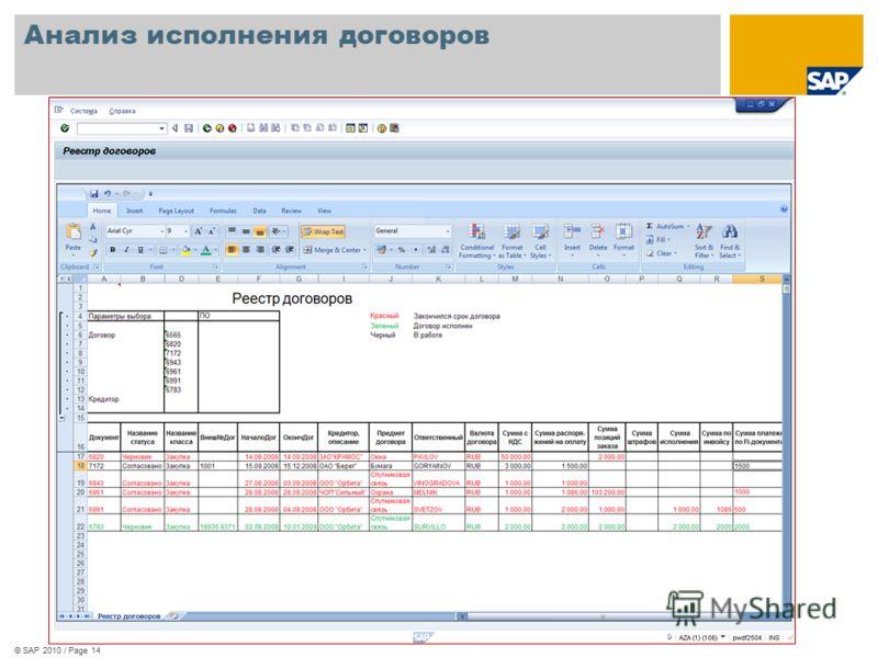 © SAP 2010 / Page 14 Анализ исполнения договоров © SAP 2010 / Page 14