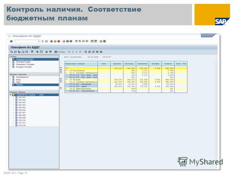 © SAP 2010 / Page 19 Контроль наличия. Соответствие бюджетным планам