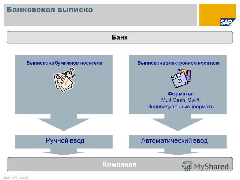 © SAP 2010 / Page 25 Банковская выписка Банк Компания Выписка на бумажном носителе Форматы: MultiCash, Swift, Индивидуальные форматы Ручной вводАвтоматический ввод Выписка на электронном носителе
