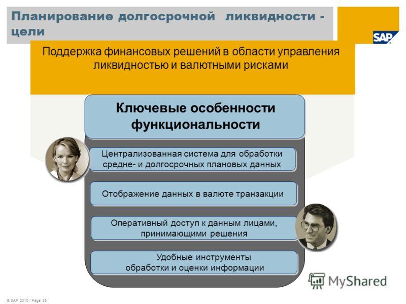 © SAP 2010 / Page 35 Поддержка финансовых решений в области управления ликвидностью и валютными рисками Ключевые особенности функциональности Централизованная система для обработки средне- и долгосрочных плановых данных Централизованная система для о