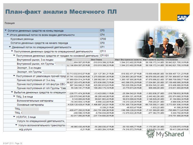 © SAP 2010 / Page 38 План-факт анализ Месячного ПЛ